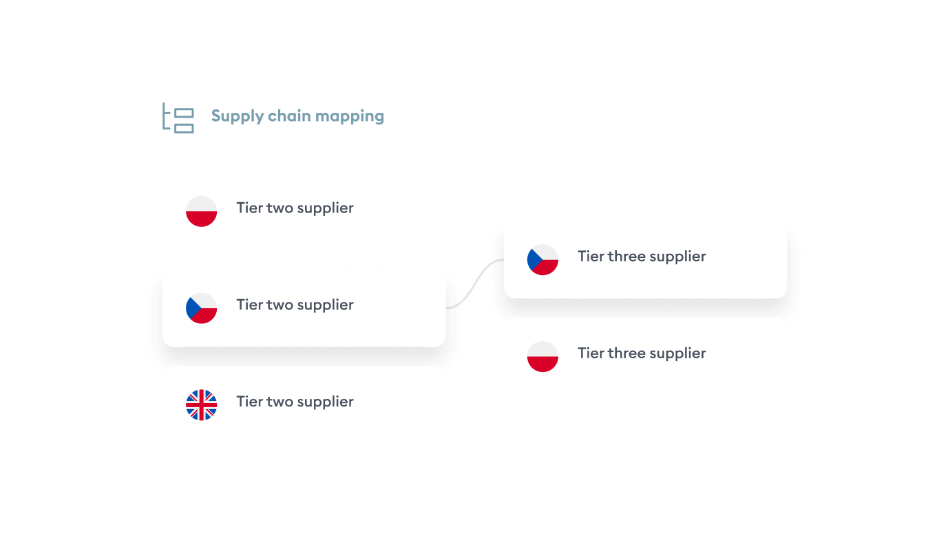 supply-chain-mapping-8